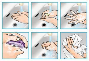 info-lavarse-las-manos